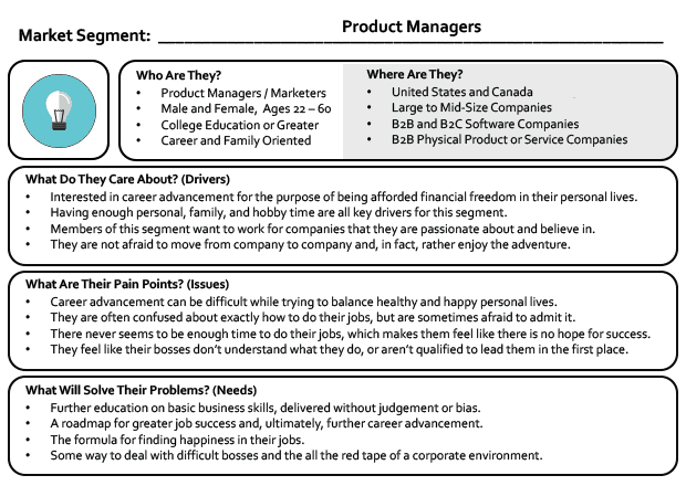Dear Strategy Market Team Card - Product Managers